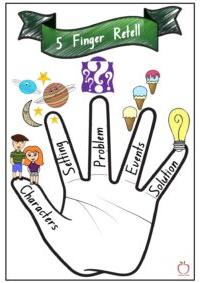 5 Finger Retell Poster
